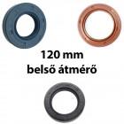 120 mm-es belső átmérőjű szimering